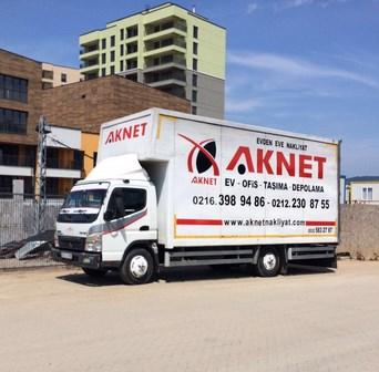 aknet